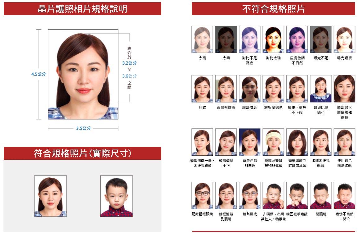 台胞證 護照 大頭照規格
